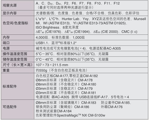 CM-700d规格图2