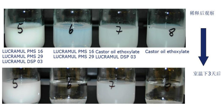 己唑醇如下的测试表现出戊唑醇配方中相同的作用